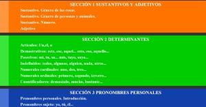 APUNTES DE GRAMÁTICA http://borgniet.be)